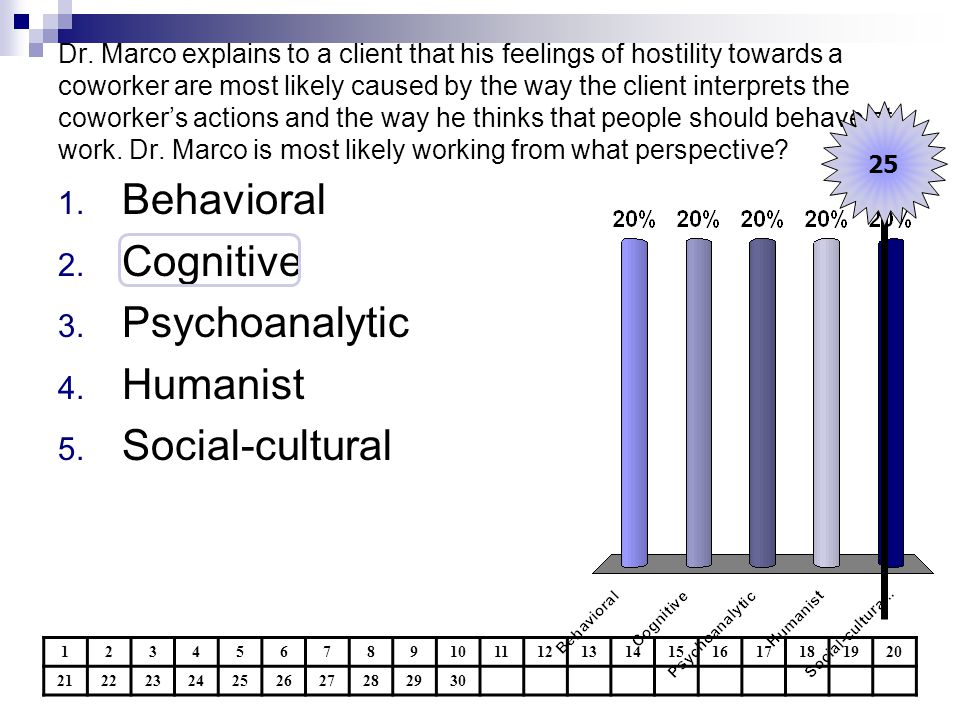 Dr. Marco explains to a client that his feelings of hostility towards a coworker are most likely caused by the way the client interprets the coworker'