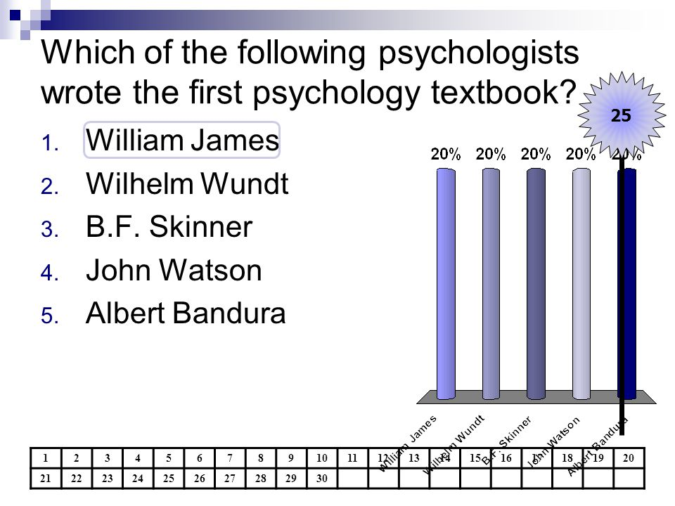 Which of the following psychologists wrote the first psychology textbook? 1234567891011121314151617181920 21222324252627282930 25 1. William James 2.