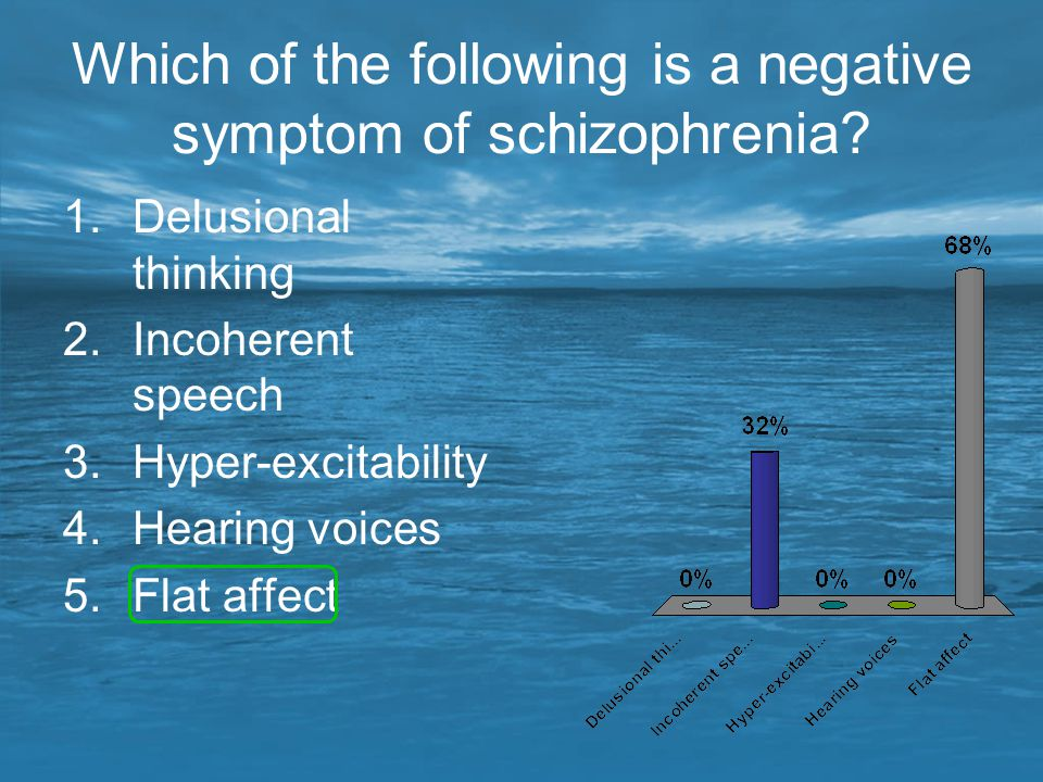 Which of the following is a negative symptom of schizophrenia? 1.Delusional thinking 2.Incoherent speech 3.Hyper-excitability 4.Hearing voices 5.Flat
