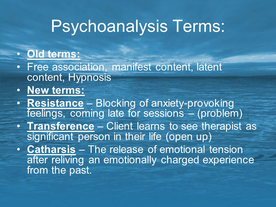 Psychoanalysis Terms: Old terms: Free association, manifest content, latent content, Hypnosis New terms: Resistance – Blocking of anxiety-provoking fe
