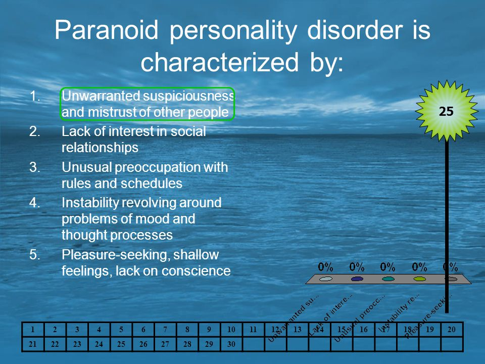 Paranoid personality disorder is characterized by: 1.Unwarranted suspiciousness and mistrust of other people 2.Lack of interest in social relationship