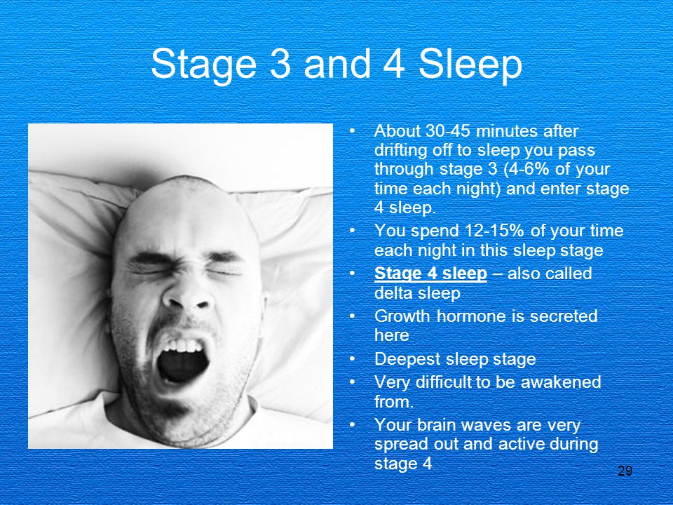 29 Stage 3 and 4 Sleep About 30-45 minutes after drifting off to sleep you pass through stage 3 (4-6% of your time each night) and enter stage 4 sleep.