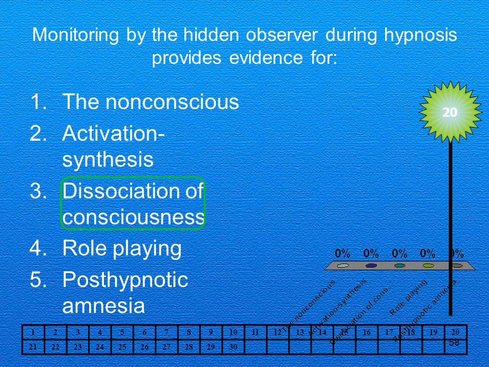 58 Monitoring by the hidden observer during hypnosis provides evidence for: 1.The nonconscious 2.Activation- synthesis 3.Dissociation of consciousness