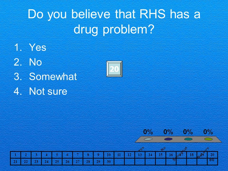 86 Do you believe that RHS has a drug problem.