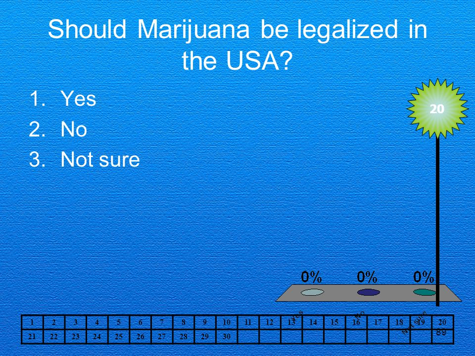 89 Should Marijuana be legalized in the USA.