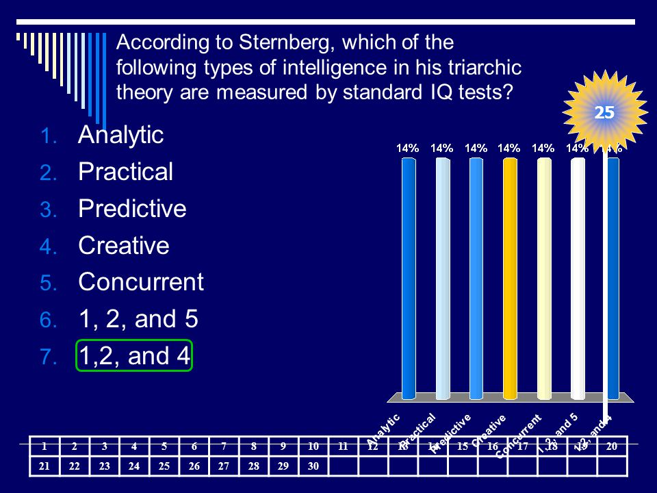 According to Sternberg, which of the following types of intelligence in his triarchic theory are measured by standard IQ tests? 1234567891011121314151