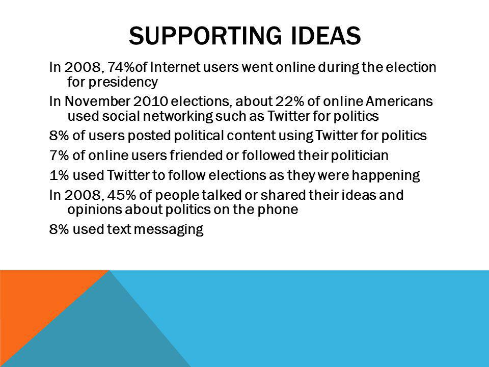 SUPPORTING IDEAS In 2008, 74%of Internet users went online during the election for presidency In November 2010 elections, about 22% of online Americans used social networking such as Twitter for politics 8% of users posted political content using Twitter for politics 7% of online users friended or followed their politician 1% used Twitter to follow elections as they were happening In 2008, 45% of people talked or shared their ideas and opinions about politics on the phone 8% used text messaging