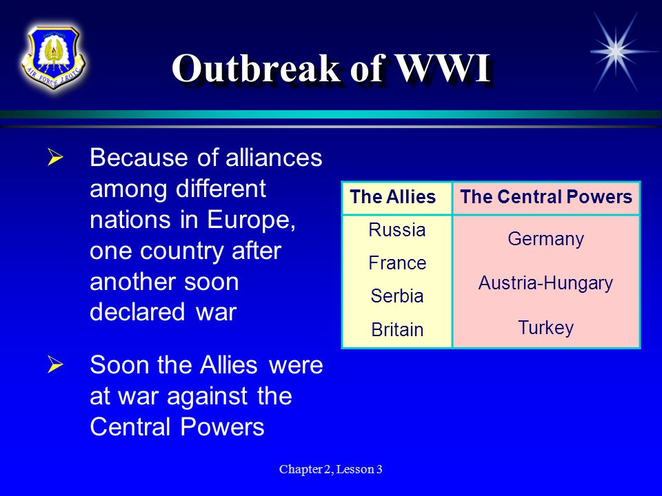 World War I begins in Europe Chapter 2, Lesson 3