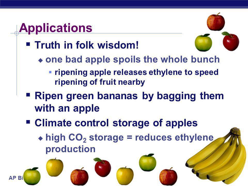 AP Biology Applications  Truth in folk wisdom.