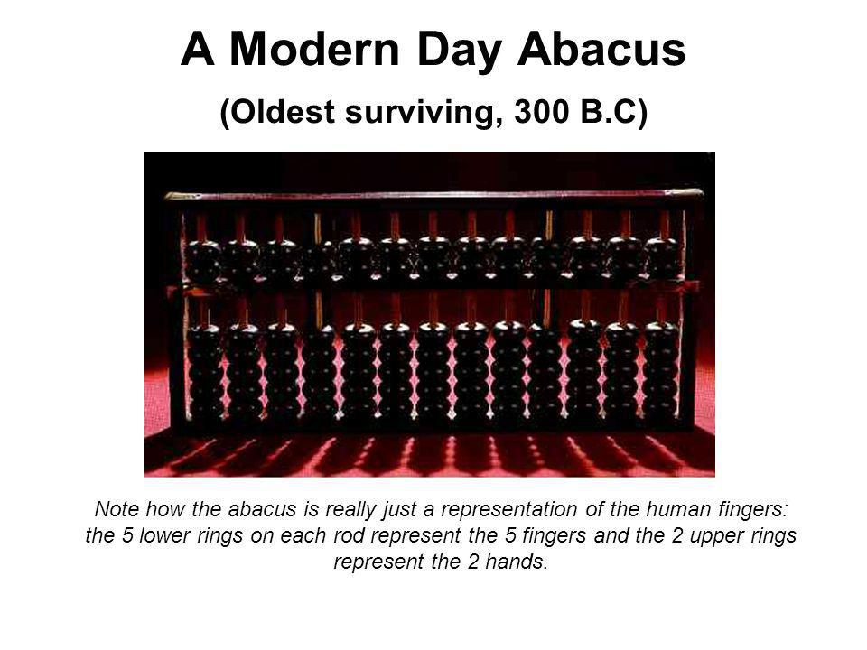 A Modern Day Abacus (Oldest surviving, 300 B.C) Note how the abacus is really just a representation of the human fingers: the 5 lower rings on each rod represent the 5 fingers and the 2 upper rings represent the 2 hands.