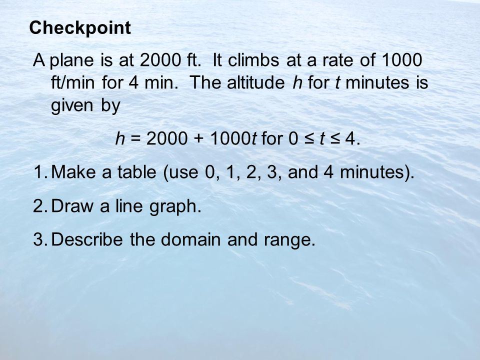 Checkpoint A plane is at 2000 ft. It climbs at a rate of 1000 ft/min for 4 min.