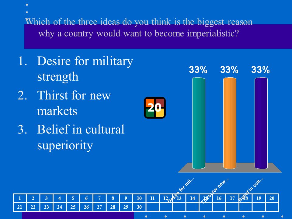 Which of the three ideas do you think is the biggest reason why a country would want to become imperialistic? 1.Desire for military strength 2.Thirst