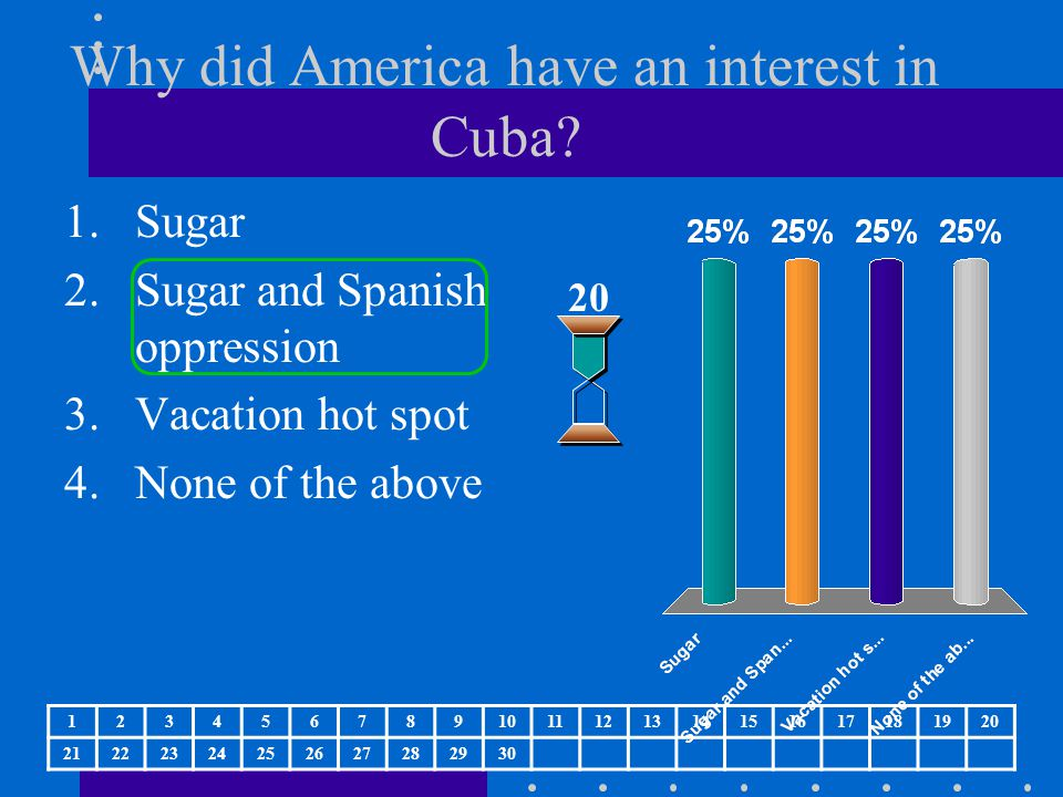 Why did America have an interest in Cuba? 1.Sugar 2.Sugar and Spanish oppression 3.Vacation hot spot 4.None of the above 12345678910111213141516171819