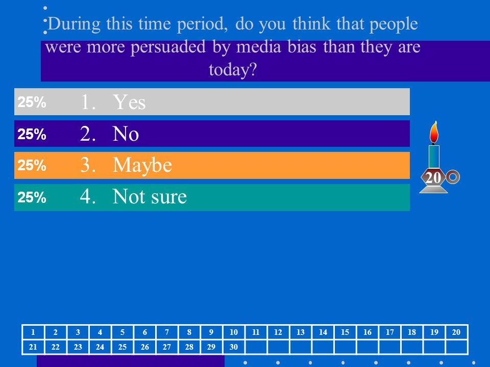 During this time period, do you think that people were more persuaded by media bias than they are today.