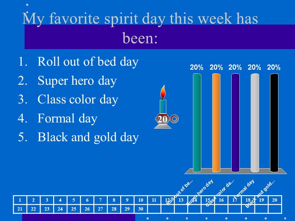 My favorite spirit day this week has been: 1234567891011121314151617181920 21222324252627282930 20 1.Roll out of bed day 2.Super hero day 3.Class color day 4.Formal day 5.Black and gold day