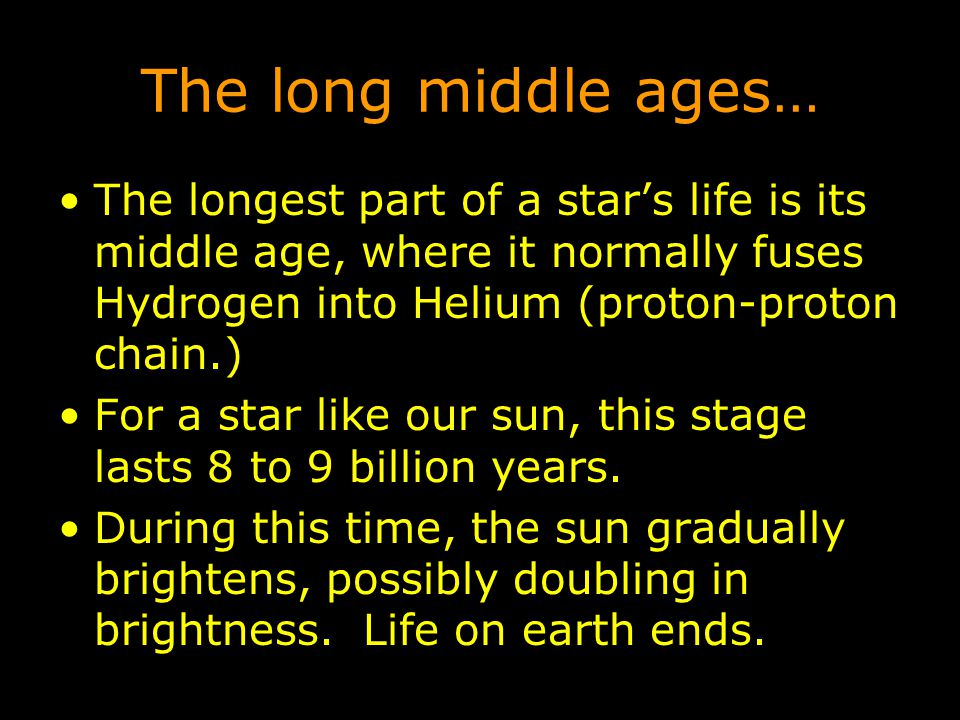 Main Sequence strip Sun starts its middle-age life here.