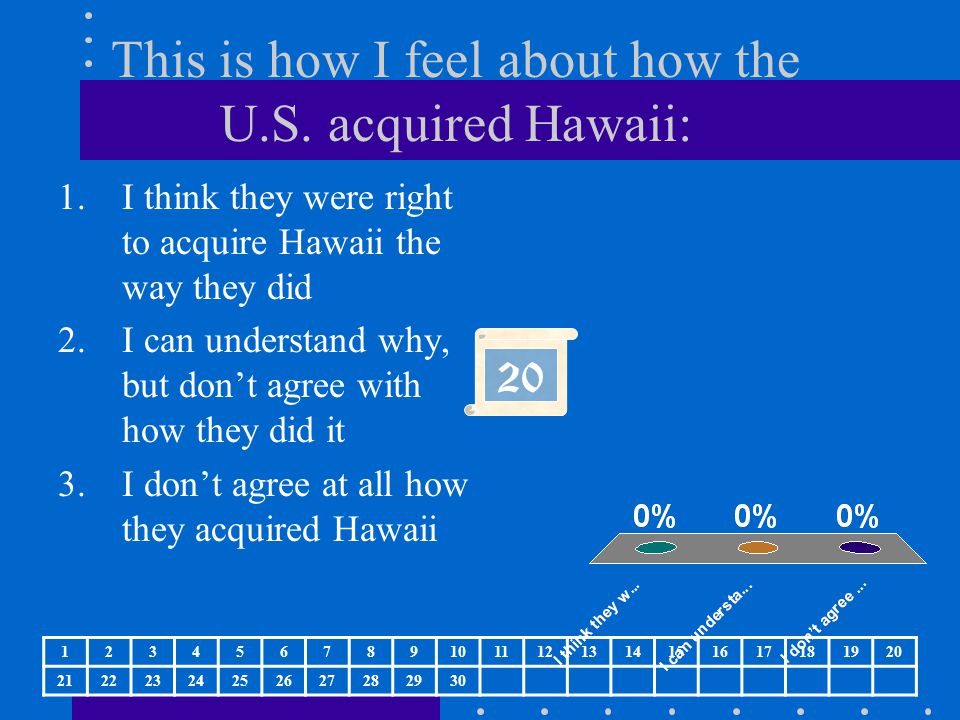 This is how I feel about how the U.S. acquired Hawaii: 1.I think they were right to acquire Hawaii the way they did 2.I can understand why, but don't