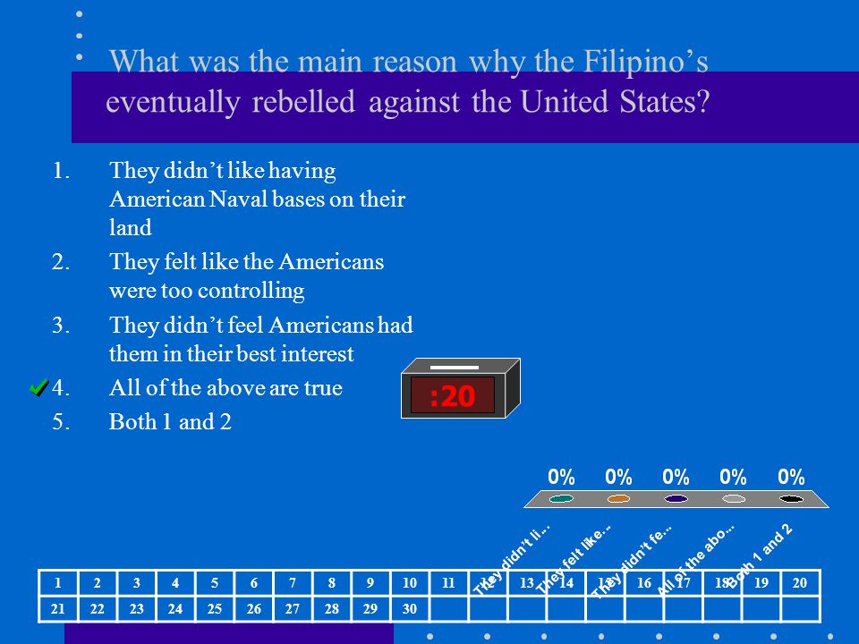 What was the main reason why the Filipino's eventually rebelled against the United States? 1.They didn't like having American Naval bases on their lan