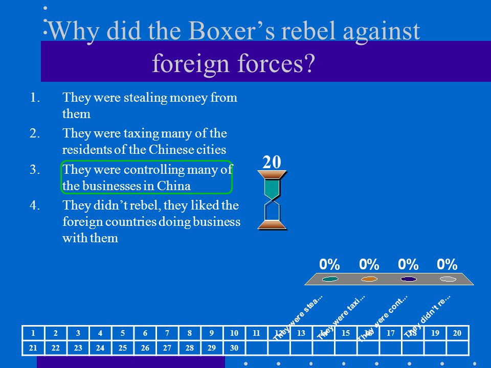 Why did the Boxer's rebel against foreign forces.