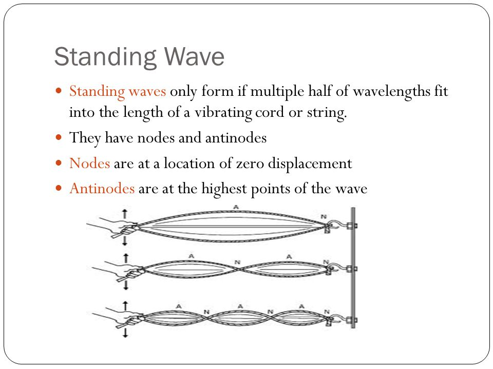 Standing Wave Standing waves only form if multiple half of wavelengths fit into the length of a vibrating cord or string.