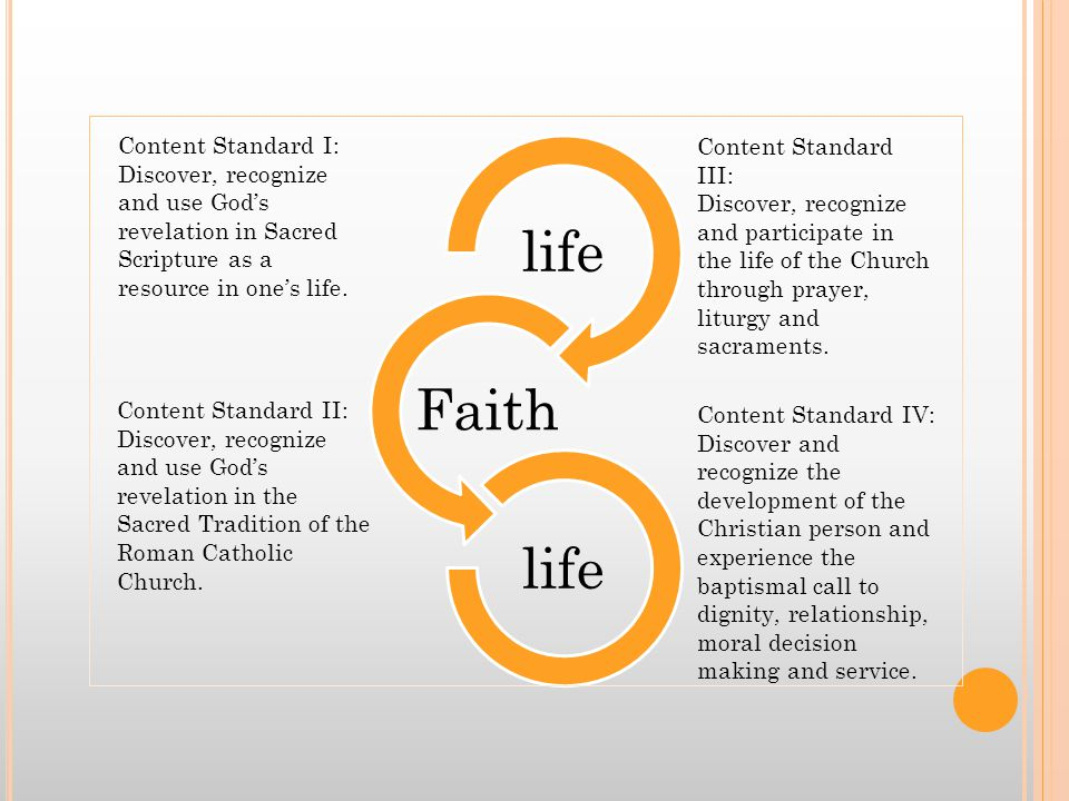 life Faith life Content Standard I: Discover, recognize and use God's revelation in Sacred Scripture as a resource in one's life.