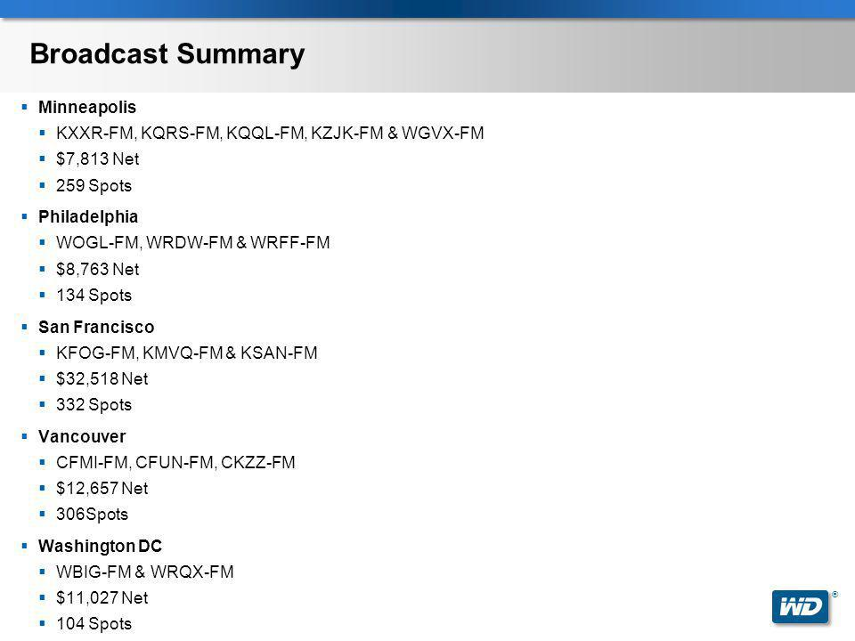 ® Broadcast Summary  Minneapolis  KXXR-FM, KQRS-FM, KQQL-FM, KZJK-FM & WGVX-FM  $7,813 Net  259 Spots  Philadelphia  WOGL-FM, WRDW-FM & WRFF-FM