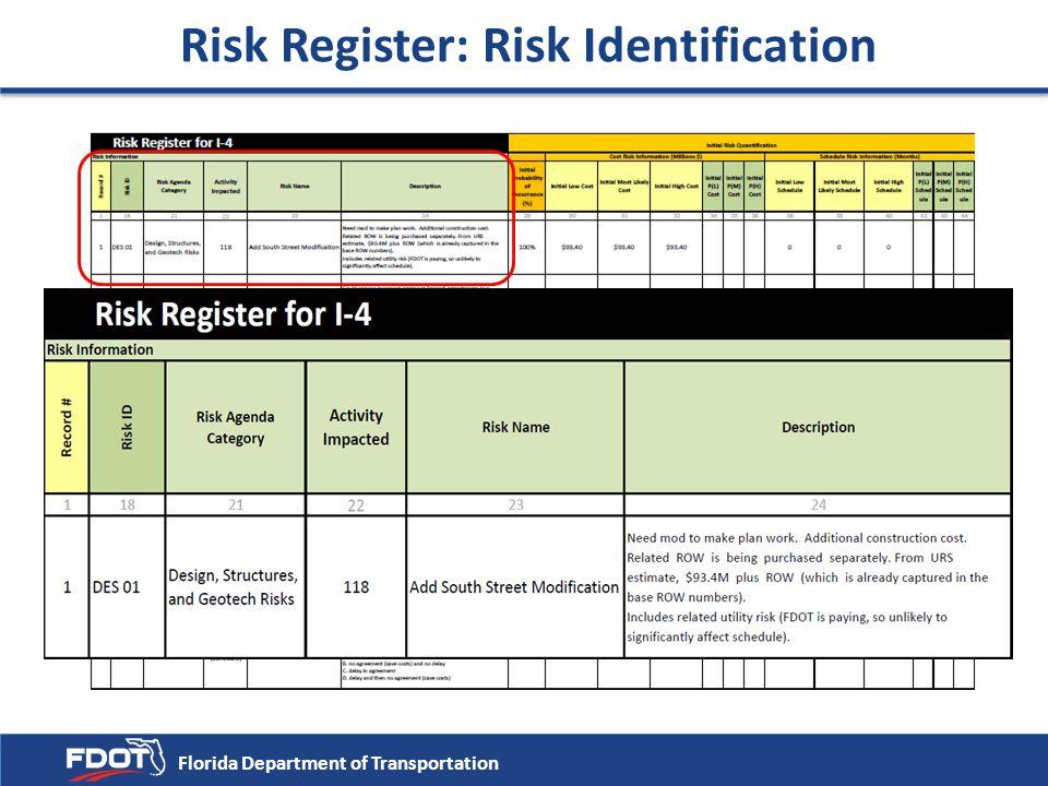 Risk Register: Risk Identification Florida Department of Transportation