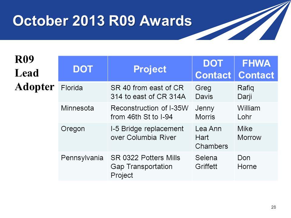 October 2013 R09 Awards 28 DOTProject DOT Contact FHWA Contact FloridaSR 40 from east of CR 314 to east of CR 314A Greg Davis Rafiq Darji MinnesotaRec