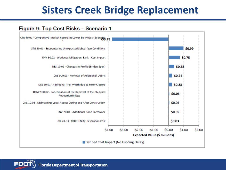 Florida Department of Transportation Sisters Creek Bridge Replacement