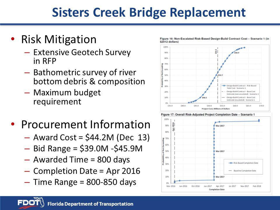 Risk Mitigation – Extensive Geotech Survey in RFP – Bathometric survey of river bottom debris & composition – Maximum budget requirement Procurement I