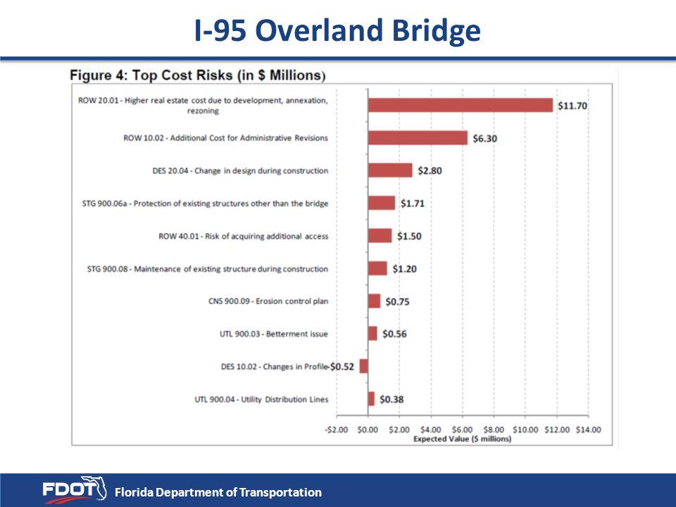Florida Department of Transportation I-95 Overland Bridge