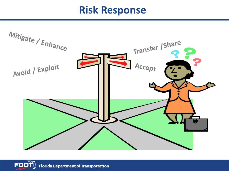 Risk Response Accept Mitigate / Enhance Avoid / Exploit Transfer /Share Florida Department of Transportation