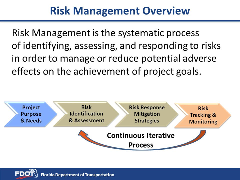 Risk Management Overview Risk Management is the systematic process of identifying, assessing, and responding to risks in order to manage or reduce pot