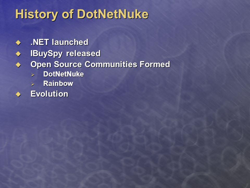 History of DotNetNuke .NET launched  IBuySpy released  Open Source Communities Formed  DotNetNuke  Rainbow  Evolution