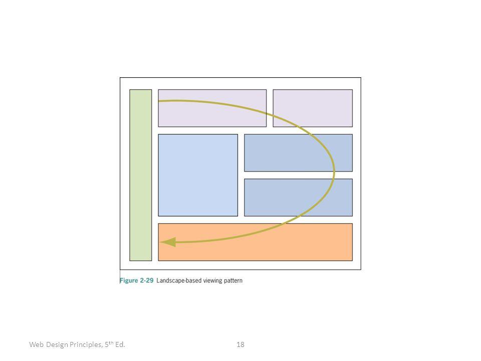 18Web Design Principles, 5 th Ed.