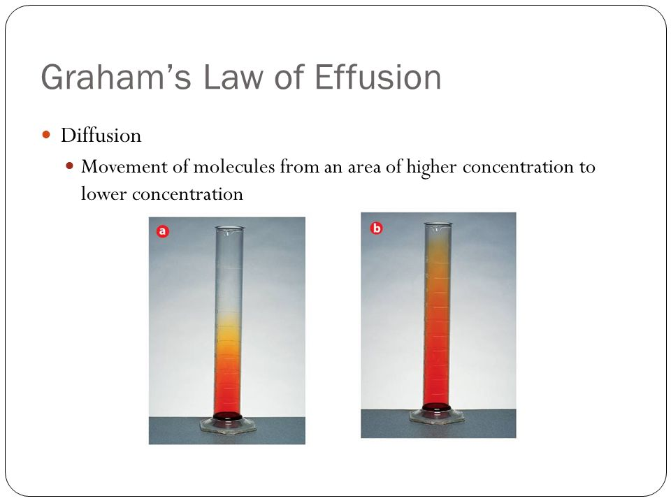 Graham's Law of Effusion Diffusion Movement of molecules from an area of higher concentration to lower concentration