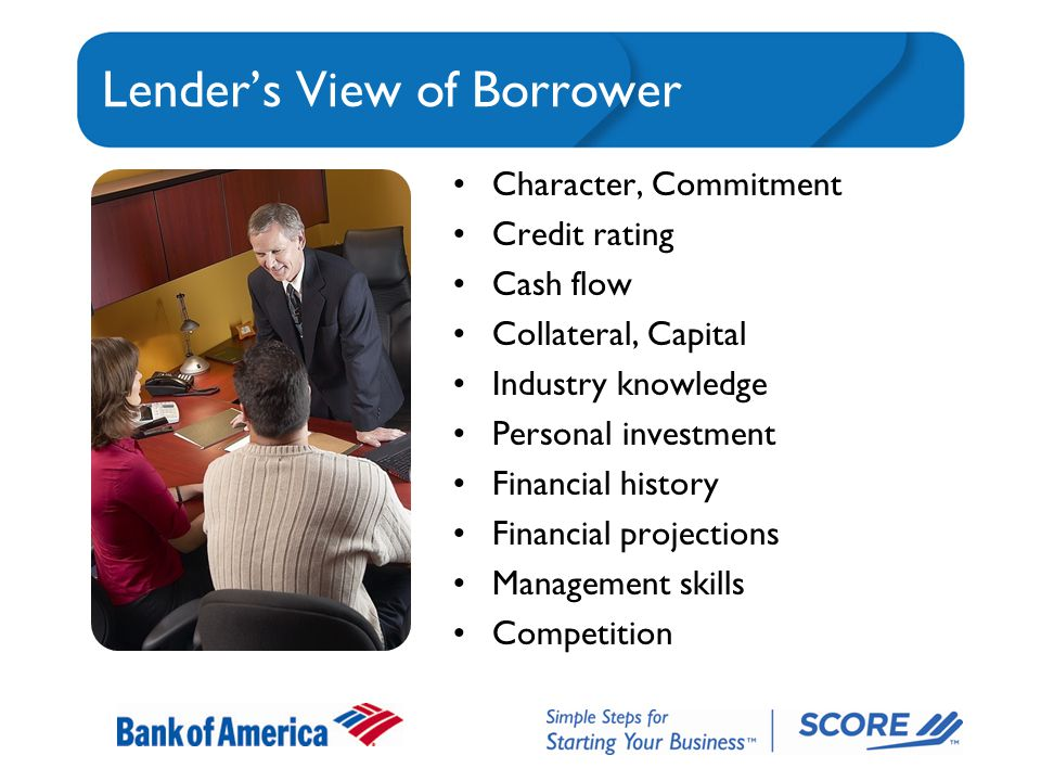 Lender's View of Borrower Character, Commitment Credit rating Cash flow Collateral, Capital Industry knowledge Personal investment Financial history Financial projections Management skills Competition