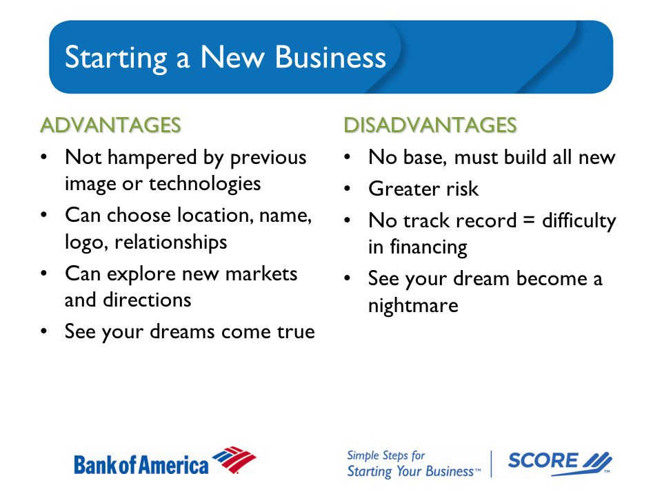 Starting a New Business ADVANTAGES Not hampered by previous image or technologies Can choose location, name, logo, relationships Can explore new markets and directions See your dreams come trueDISADVANTAGES No base, must build all new Greater risk No track record = difficulty in financing See your dream become a nightmare