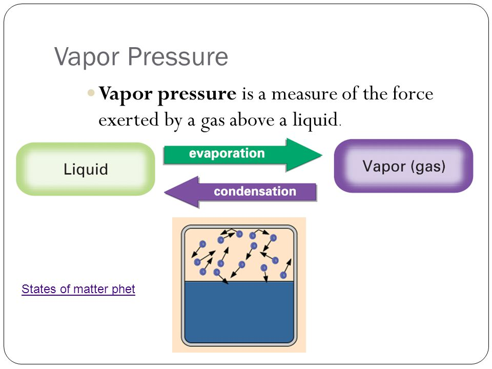 Vapor Pressure Vapor pressure is a measure of the force exerted by a gas above a liquid. 13.2 States of matter phet