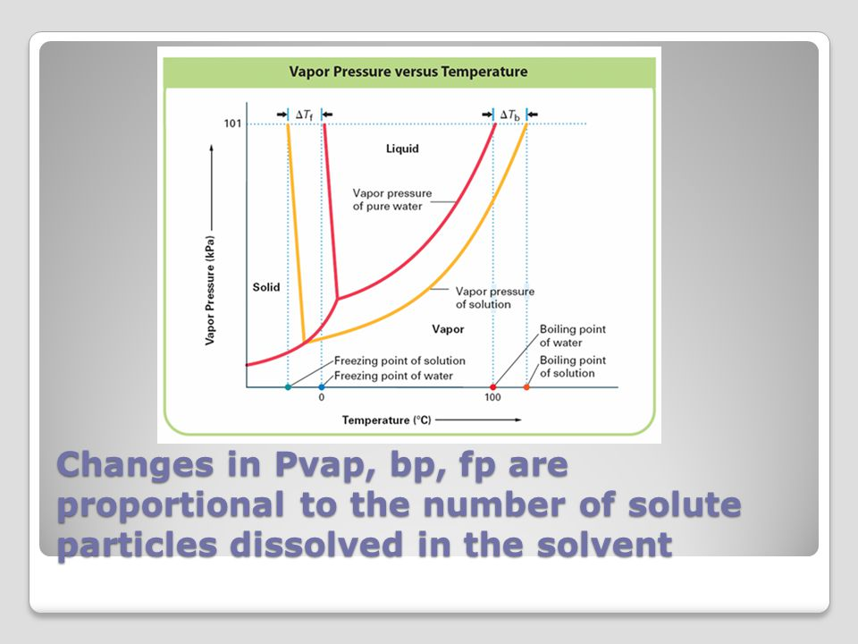 Changes in Pvap, bp, fp are proportional to the number of solute particles dissolved in the solvent