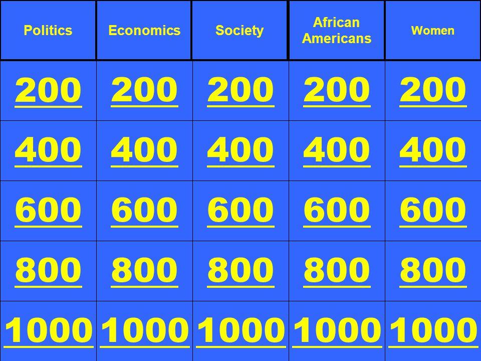 400 600 800 1000 200 400 600 800 1000 200 400 600 800 1000 200 400 600 800 1000 200 400 600 800 1000 200 PoliticsEconomicsSociety African Americans Women