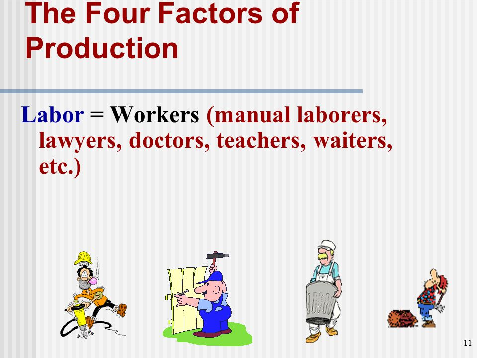 The Four Factors of Production 11 Labor = Workers (manual laborers, lawyers, doctors, teachers, waiters, etc.)