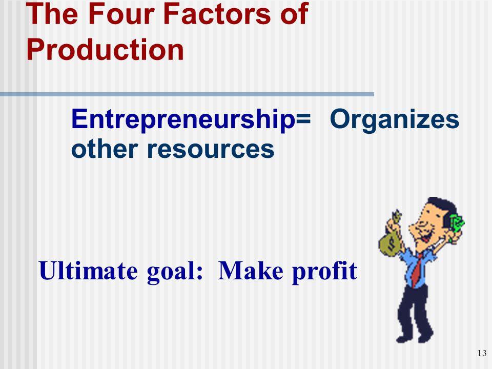 Entrepreneurship= Organizes other resources The Four Factors of Production Ultimate goal: Make profit 13