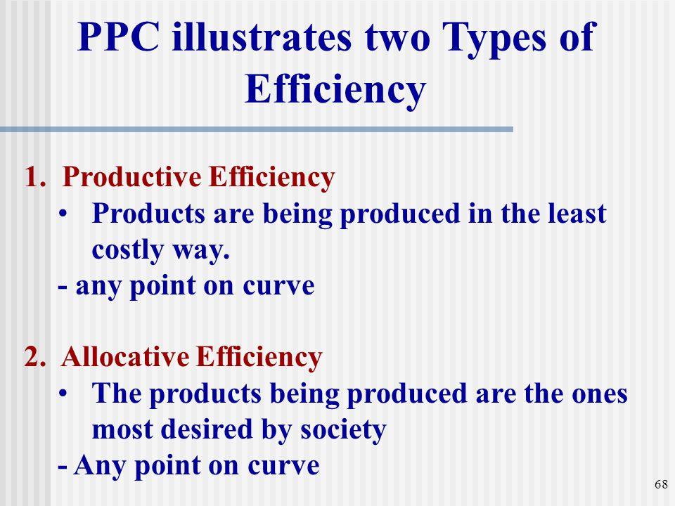 1. Productive Efficiency Products are being produced in the least costly way. - any point on curve 2. Allocative Efficiency The products being produce