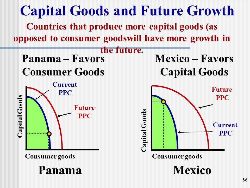 Panama – Favors Consumer Goods Mexico – Favors Capital Goods Consumer goods Capital Goods Current PPC Future PPC Consumer goods Capital Goods Future P