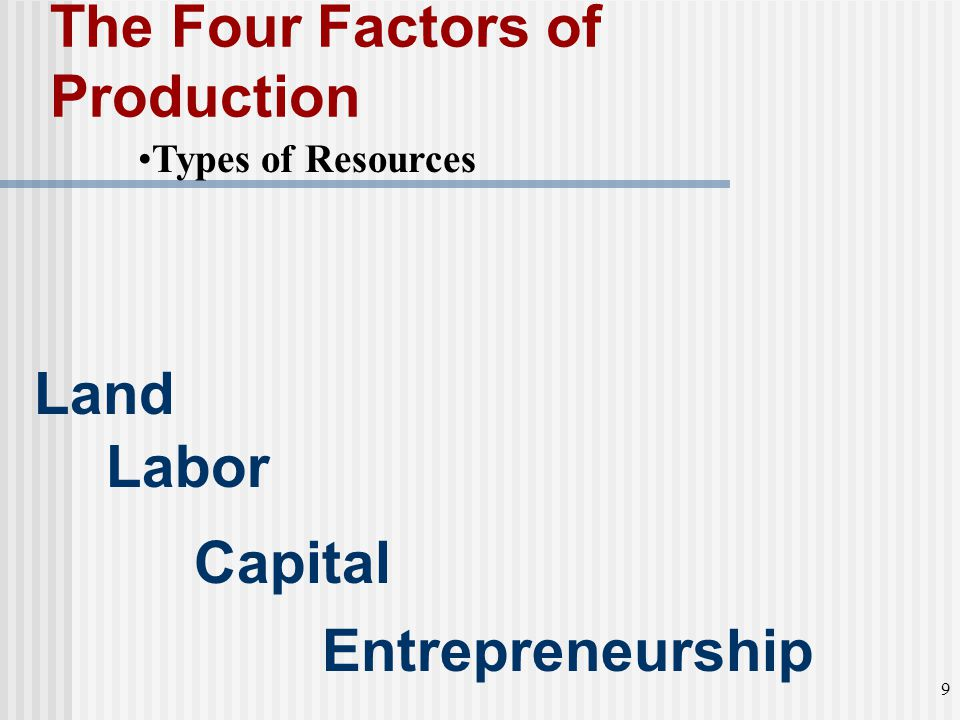 The Four Factors of Production Entrepreneurship Capital Labor Land Types of Resources 9