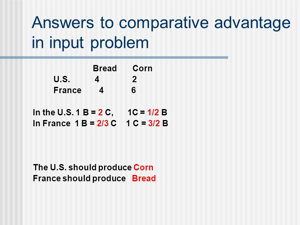 Answers to comparative advantage in input problem Bread Corn U.S. 4 2 France 4 6 In the U.S. 1 B = 2 C, 1C = 1/2 B In France 1 B = 2/3 C 1 C = 3/2 B T