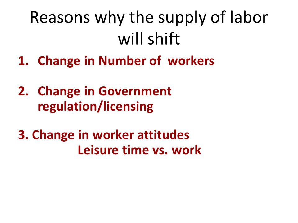 Reasons why the supply of labor will shift 1.Change in Number of workers 2.Change in Government regulation/licensing 3. Change in worker attitudes Lei