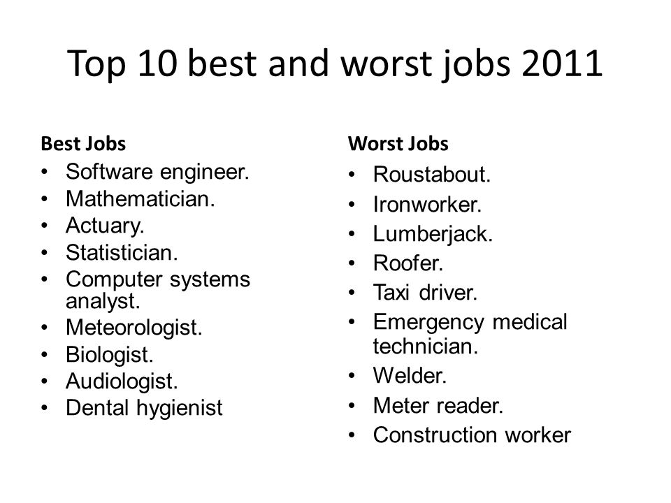 Top 10 best and worst jobs 2011 Best Jobs Software engineer. Mathematician. Actuary. Statistician. Computer systems analyst. Meteorologist. Biologist.