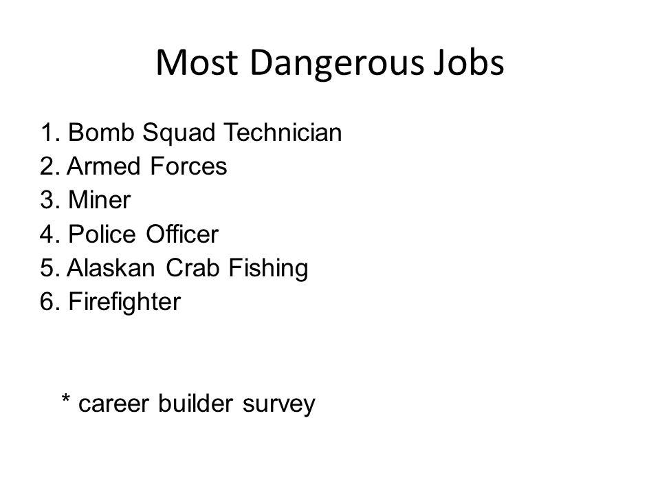 Most Dangerous Jobs 1.Bomb Squad Technician 2. Armed Forces 3.